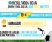 Resultados Final Liga Ardy Master (2)